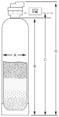 dimensions-3