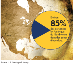 85 pourcent des gens vivent avec de l'eau dure